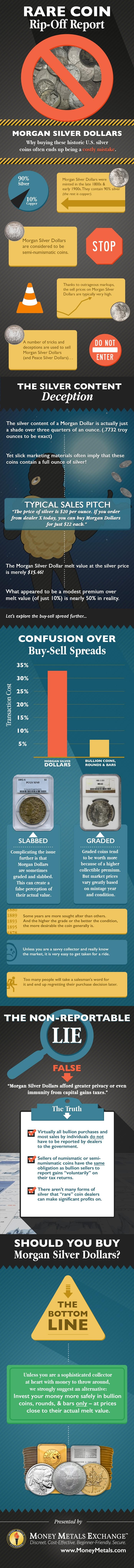 Morgan Silver Dollar Scam