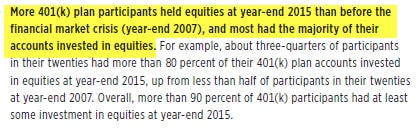 More 401(k) plan participants held equities at year-end 2015 than before the financial market crisis (year-end 2007), and most had the majority of their accounts invested in equities...