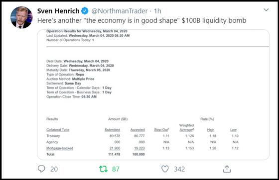 Sven 100 Billion Liquidity Bomb Tweet