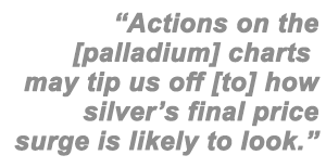Actions on the palladium charts may tip us off in advance - presenting a mirror image of how silver's final surge is likely to look