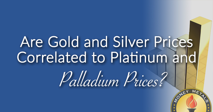 Historical Gold And Silver Spot Price