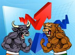 Bull/Bear Market