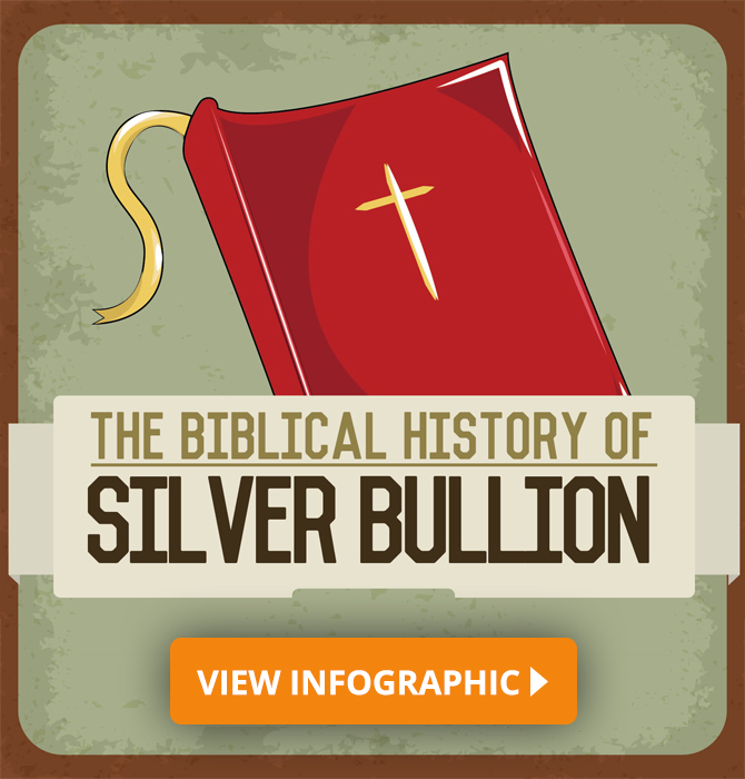 Biblical History of Silver Infographic