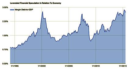 Economy Speculation