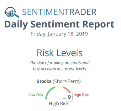 Daily Sentiment Report - January 18, 2019