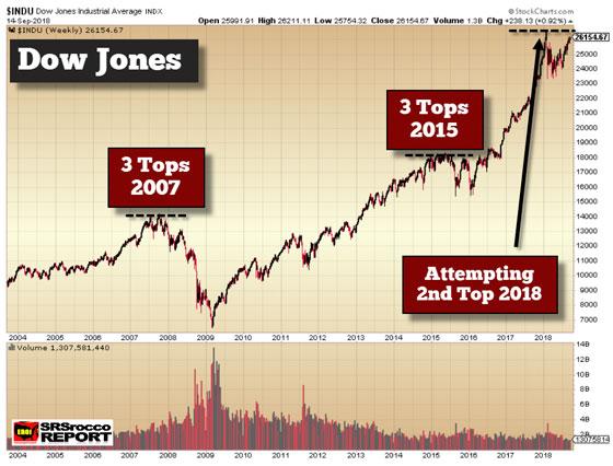 Dow Jones (September 14, 2018)