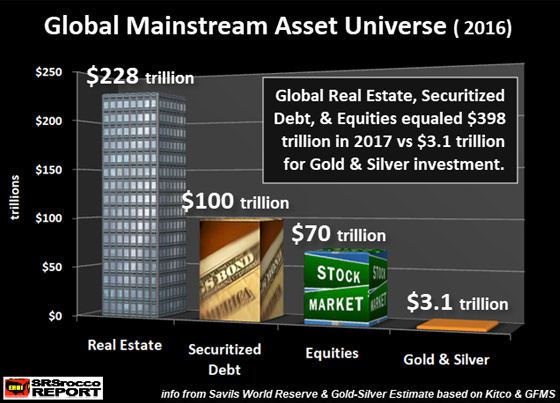 Global Mainstream Asset Universe (2016)