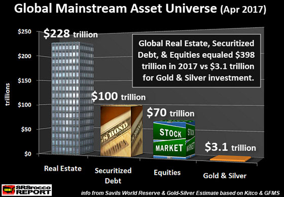 Global Mainstream Asset Univers (Apr 2017)