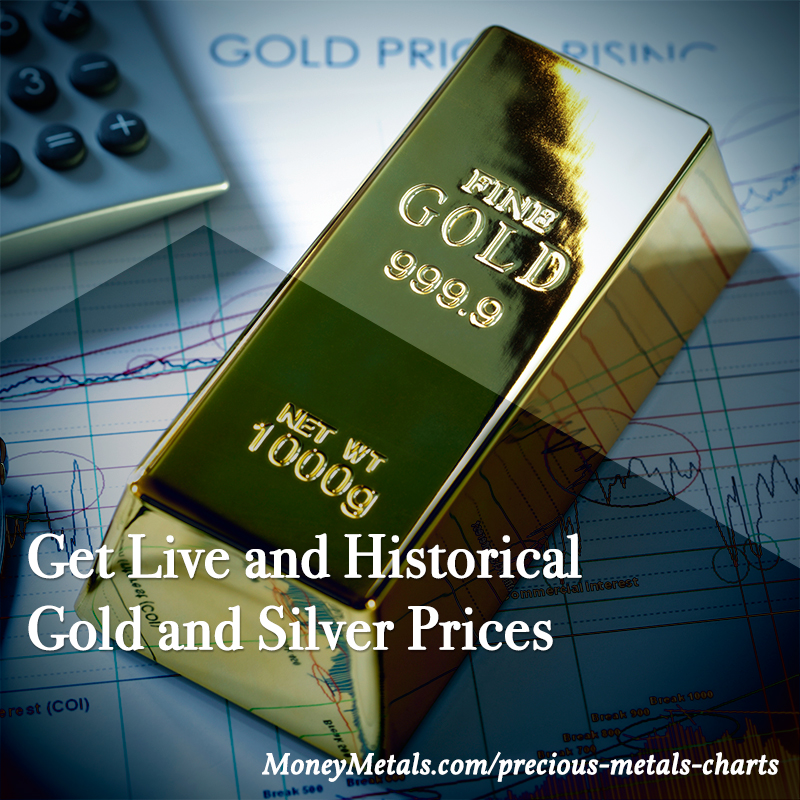 Live Gold Quotes Entrancing Live And Historical Gold And Silver Spot Price Quotes In Usd