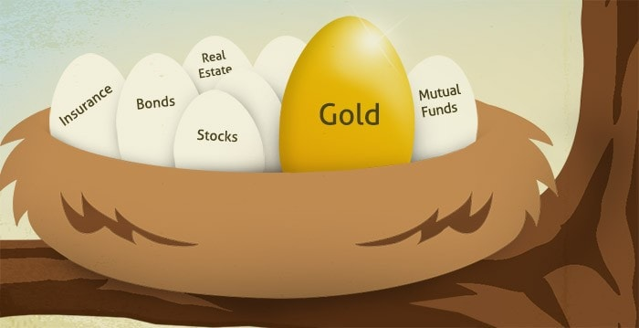 Gold and silver should be approached the same way as stocks and bonds