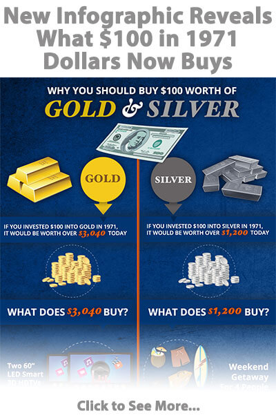 Why you should invest in gold and silver infographic