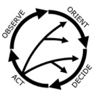 gold silver ooda loop featured