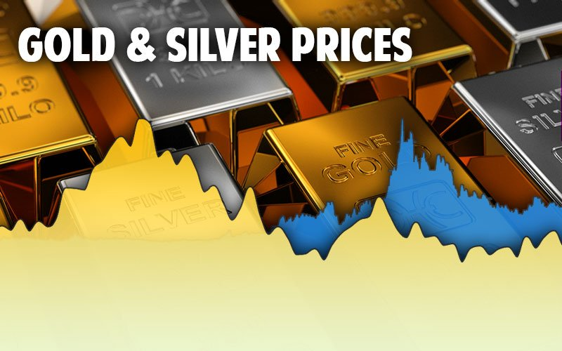 Live Gold Quotes Inspiration Live And Historical Gold And Silver Spot Price Quotes In Usd