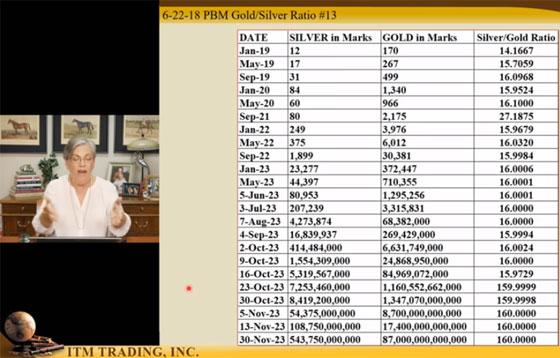 PBM Gold/Silver Ratio #13