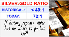 Silver:Gold Ratio