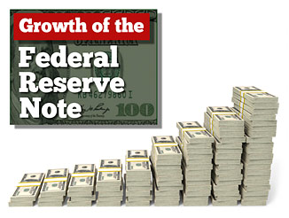 Growth of the Federal Reserve Note