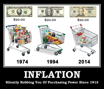 Inflation robbing purchasing power
