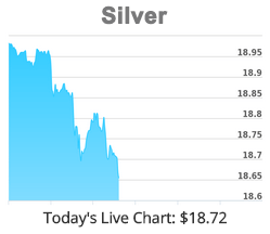 The silver spot price represents the current base market value of that precious metal