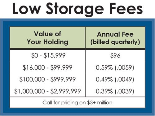 Low Storage Fees