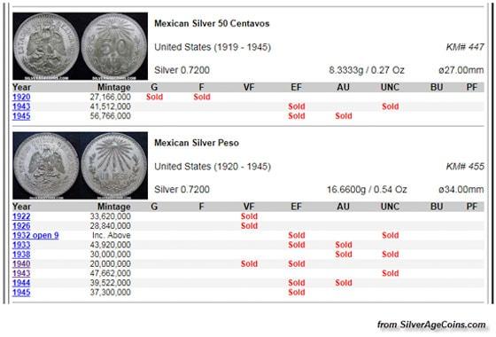 Silver Pesos and Centavos