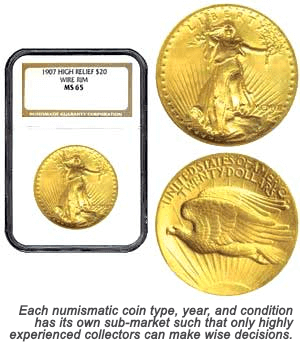 Precious Metals premiums will be higher if bought from rare coin dealers