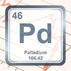 palladium price vs gold price featured