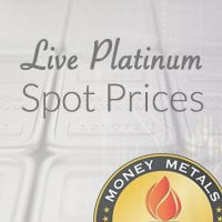 Platinum Price Chart