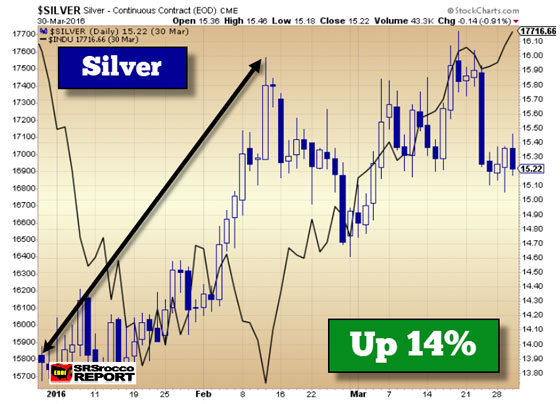 Silver (March 30, 2016)