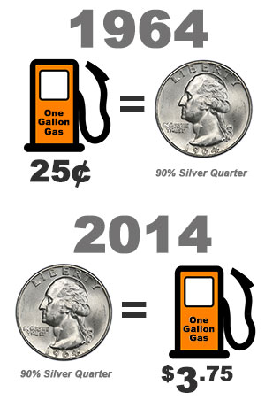 The Value of a Silver Quarter