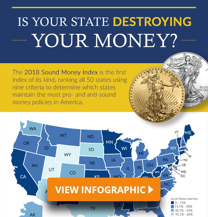 Sound Money Index Infographic