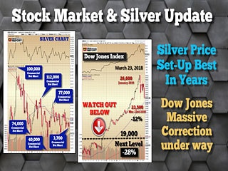 Stock Market & Siver Update