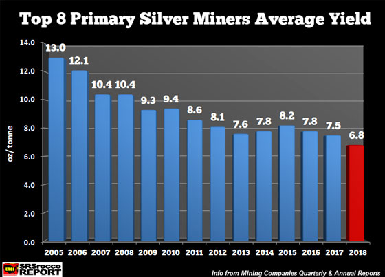 https://www.moneymetals.com/uploads/content/top-8-primary-silver-miners.jpg
