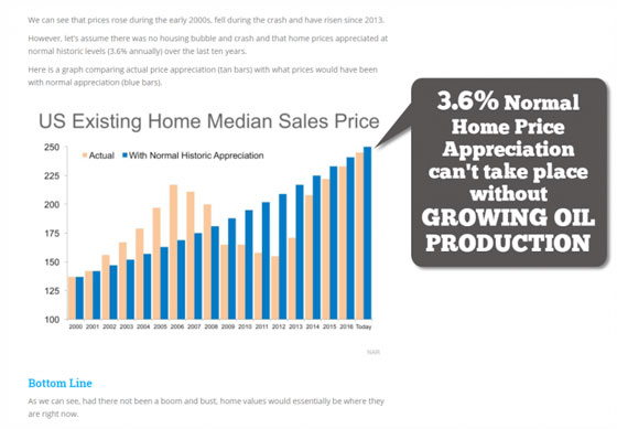 U.S. Existing Home Median Sales Price